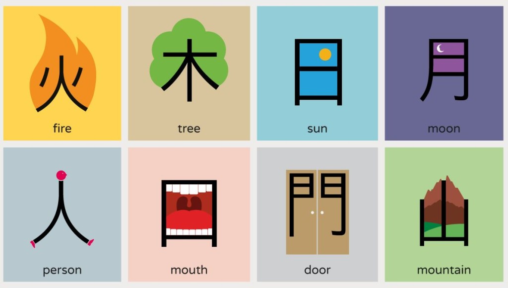 Chineasy – Alledaags Chinees